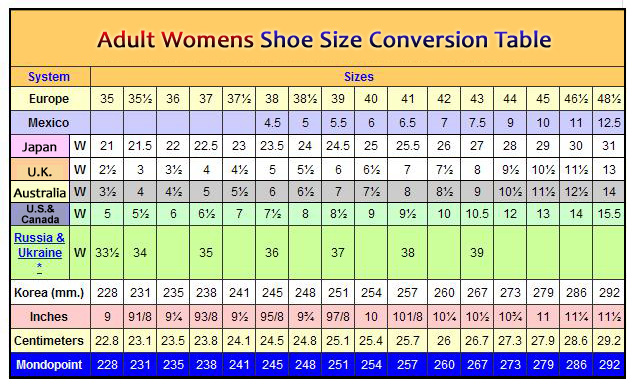Convert Aus To Us Shoe Size